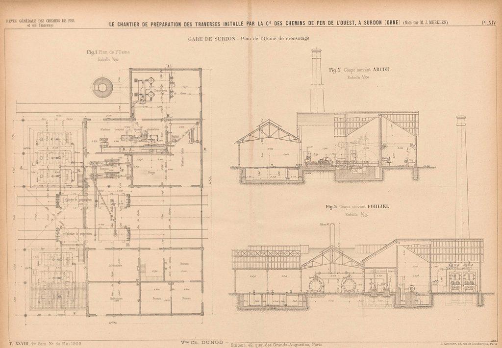 Plan de l'usine de créosotage - Surdon 1905