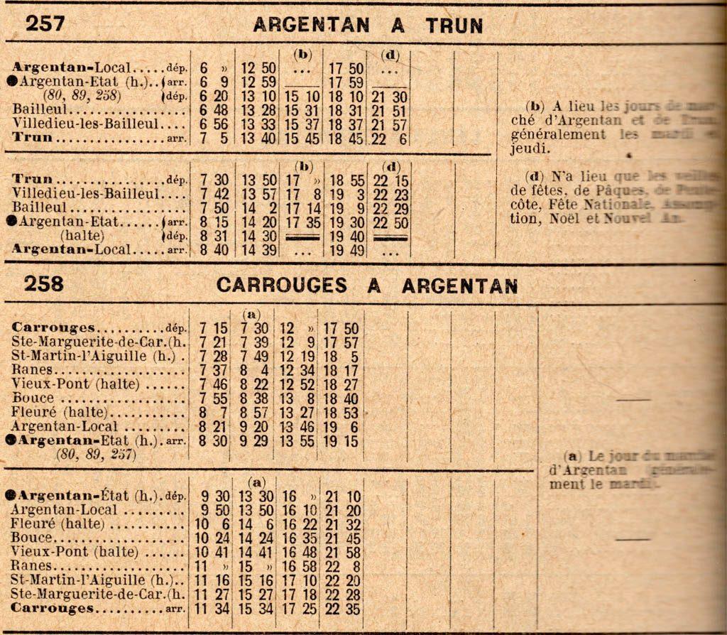Horaires Argentan-Trun et Argentan-Carrouges - Service été 1931